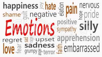 Emotions word cloud collage, social concept background