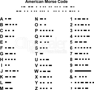 American Morse Code alphabet illustration