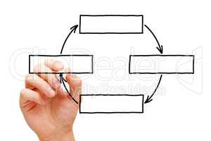 Hand Drawing Blank Cycle Diagram