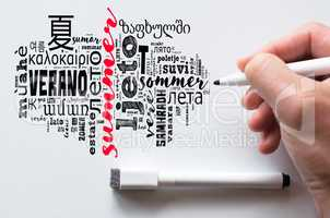 Word Summer in different languages word cloud collage