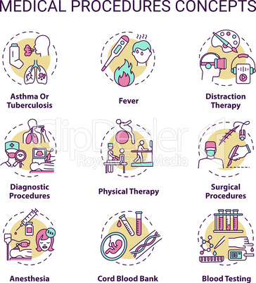 Medical procedures concept icons set